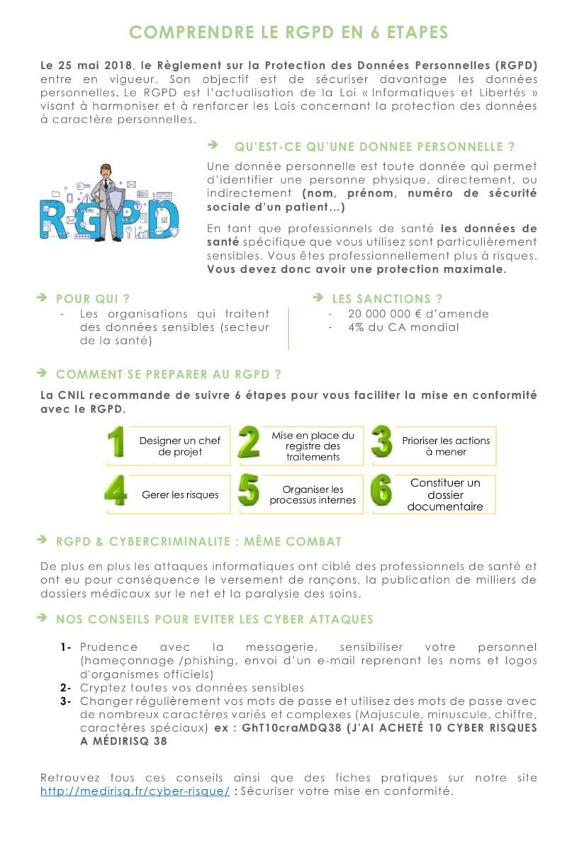 RGPD et cyber risques, UFML-Syndicat répond à vos questions