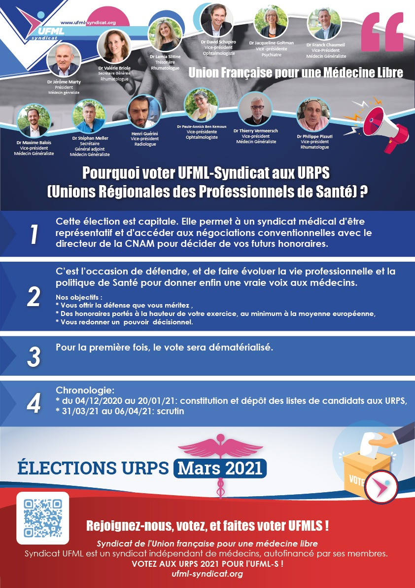 URPS2021, pourquoi voter UFML-Syndicat