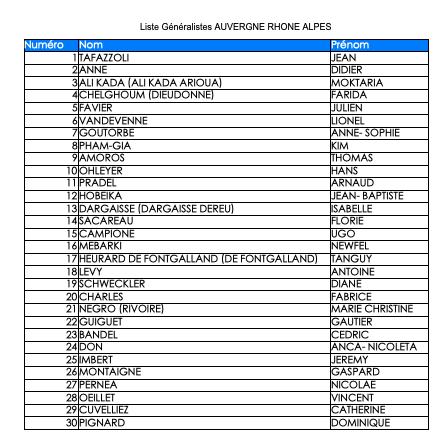 Liste URPS2021 UFMLS AURA
