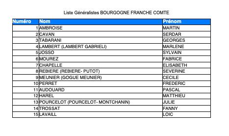 Liste Généralistes URPS 2021 UFMLS BFC