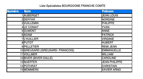 Liste Spécialistes URPS 2021 UFMLS BFC