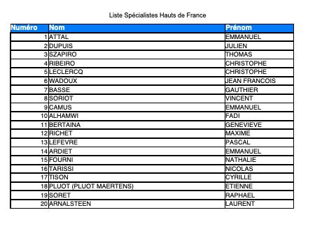 Liste Spécialistes URPS 2021 UFMLS Hauts de France